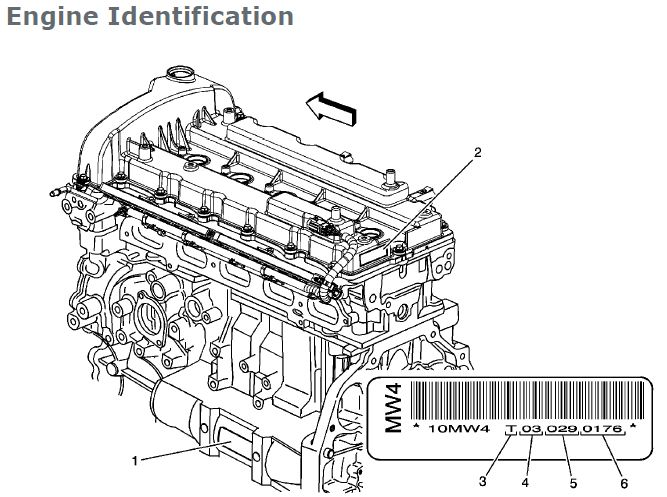 Where On The Engine Block Is The Vin Number Stamped
