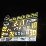 Cape Fear Scoreboard