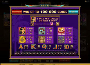 Multi-Player Isis Slots Payout