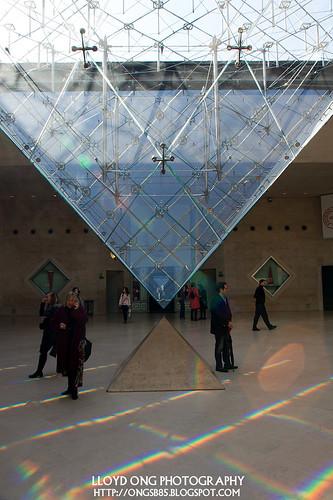 Center of Pyramid