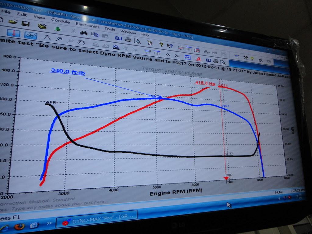 Psi G Power Z4m Supercharger System Sk I