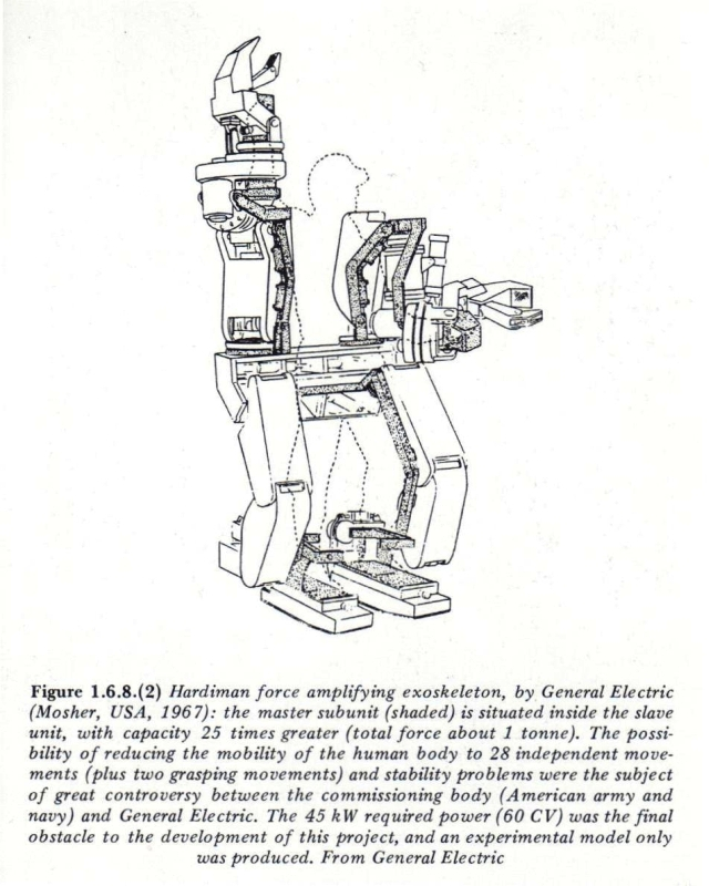 "General Electric ""Hardiman"" Exoskeleton circa 1967"
