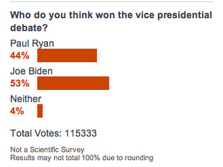 NBC online poll