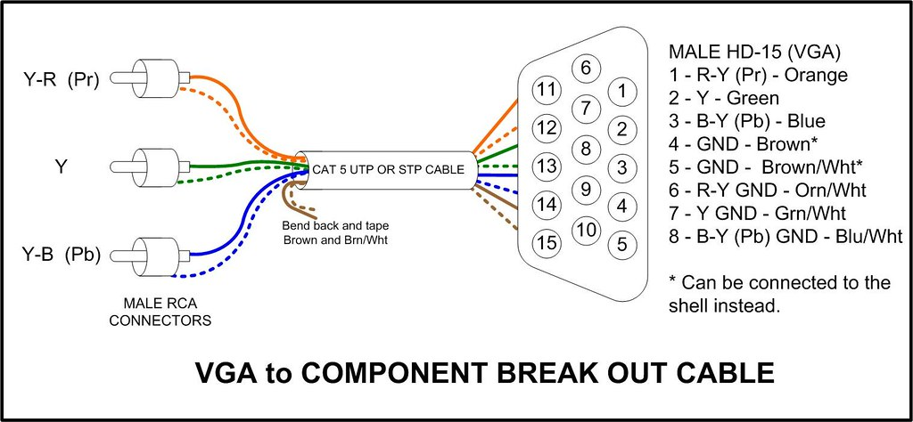 Vga To Component Breakout Cable Diagram Electrical Wiring Diagrams