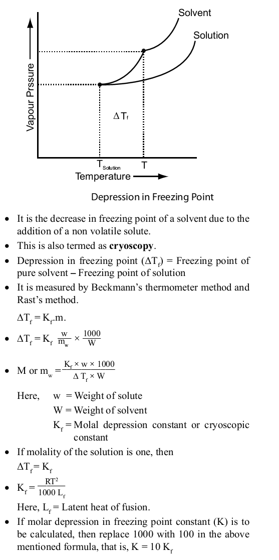 Class 12 Chemistry Notes Solutions - Depression in Freezing Point