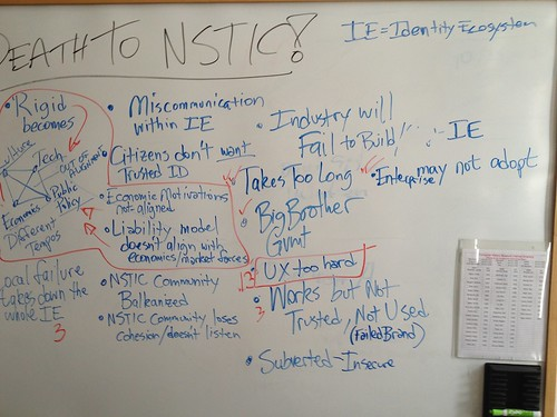 """Death To NSTIC"" session at IIW15"