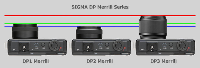 SIGMA DP Merrill Series