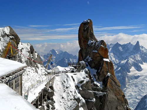 Mont Blanc Viewing Platforms