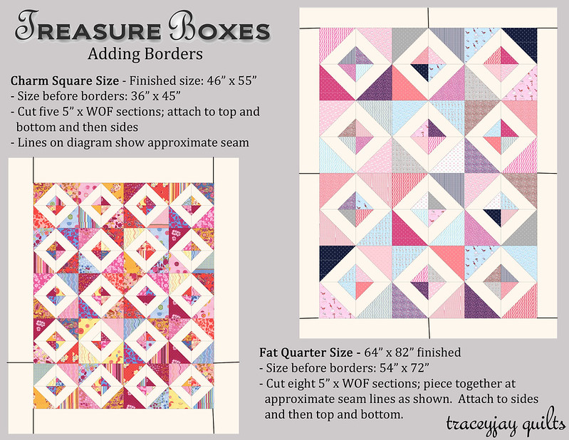 Treasure boxes adding borders copy