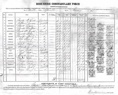 Ross-shire Constabulary Pay Sheet 1863