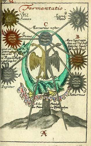 028-Joh. Michaelis Faustij ... Compendium alchymist….1706-Johann Michael Faust