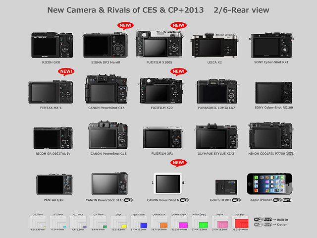 New Camera & Rivals of CES & CP+2013    2/6-Rear view