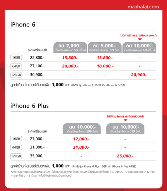 iPhone 6 true promotion