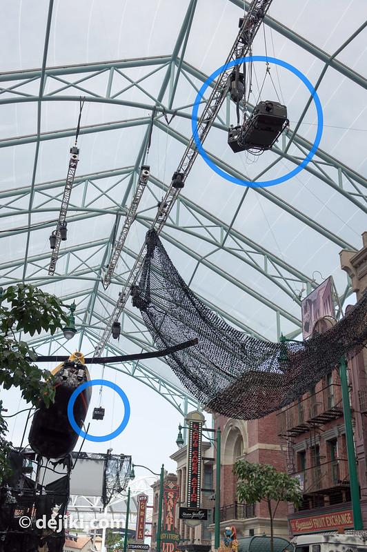 projectors circled