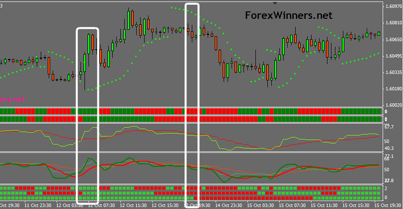 Tms Oscillator System Forex Winners Free Download