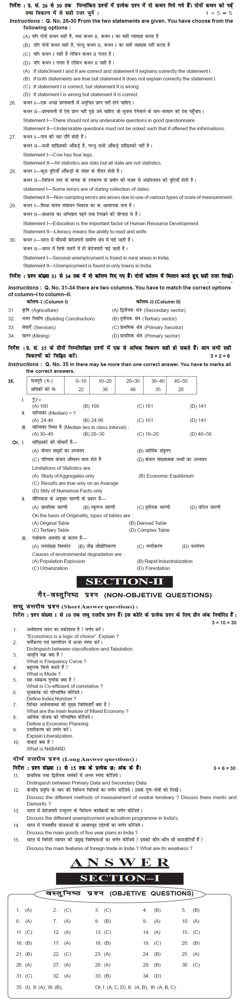 Bihar Board Class XI Commerce Model Question Papers - Economics