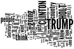 #Debates2016 Wordled Screen Shot 2016-09-26 at 9.48.39 PM