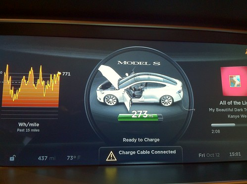 Tesla Series S - Dashboard