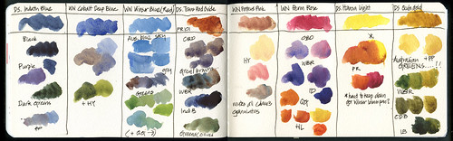 121031 My new palette revealed! by borromini bear