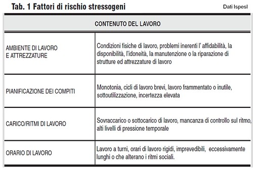 "8367644724 706a4da76d HR: stress da ""tempi duri""? Counselor in concessionaria"