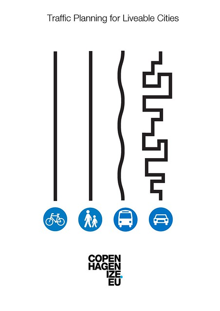 Copenhagenize Traffic Planning Guide