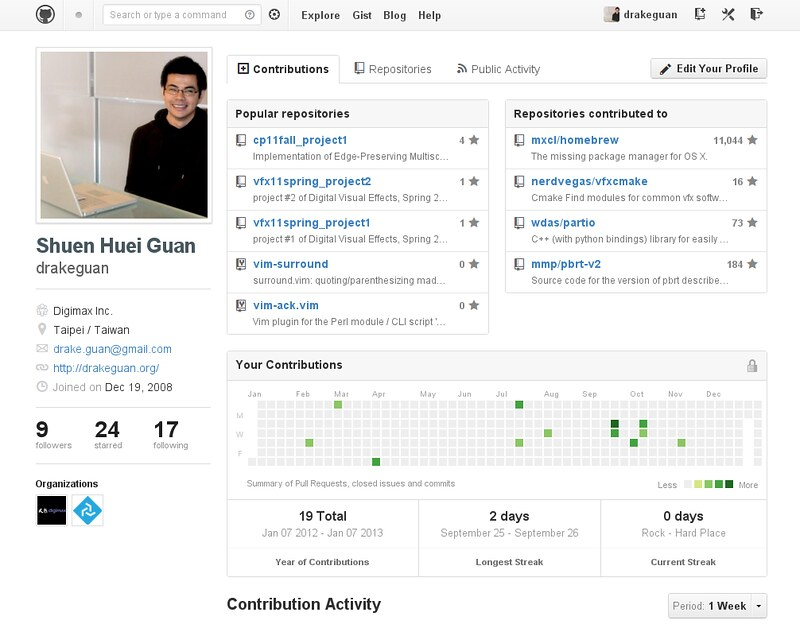 Github Interface, Socially