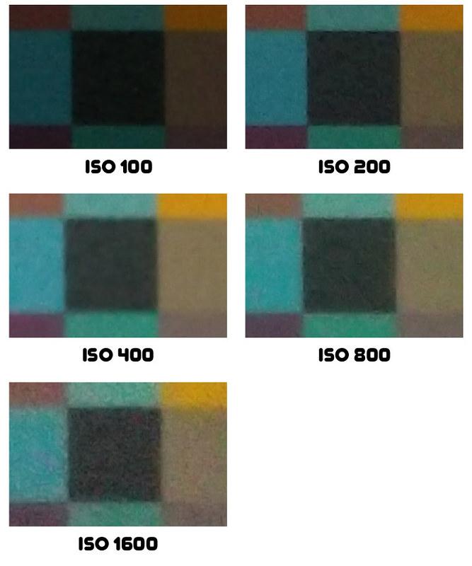 Fujifilm Finepix AX500 ISO zestawienie