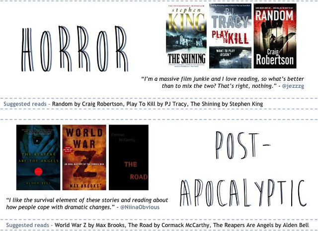horror and post apocalyptic