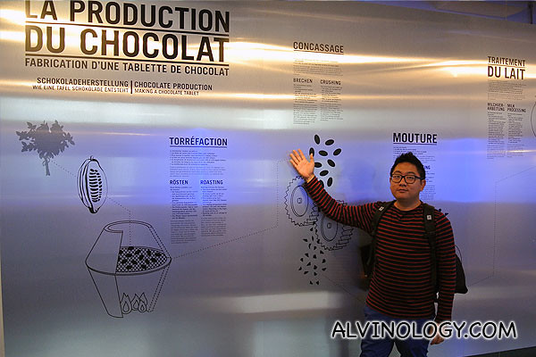 The chocolate production process