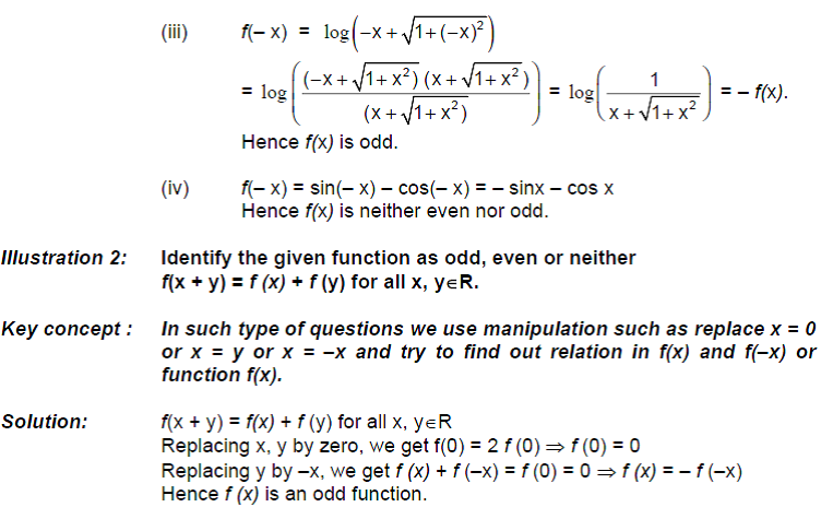 CBSE Class 12 Maths Notes: Functions - Even and Odd Functions