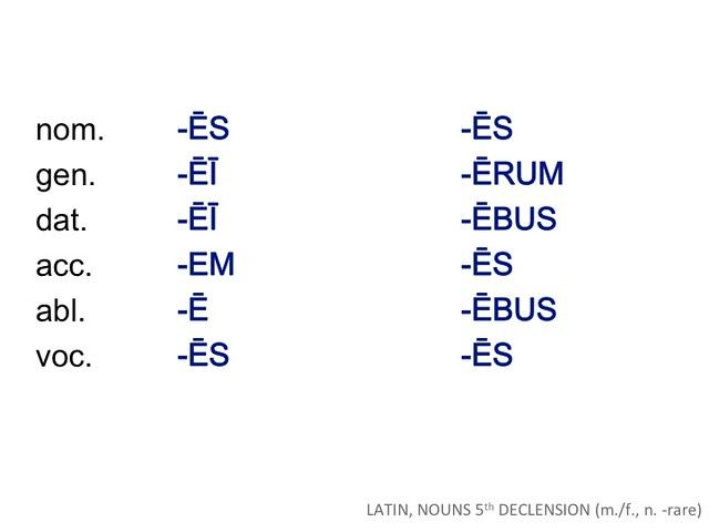 LATIN NOUNS 5th DECLENSION | Flickr - Photo Sharing!
