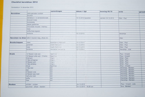 kerst 2012 de lijstjes