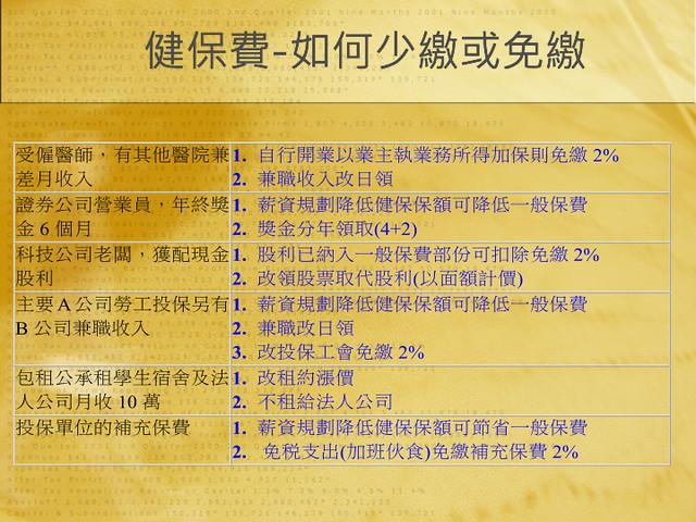BNI長勝8分鐘分享鄭雅儷會計師20121106.032