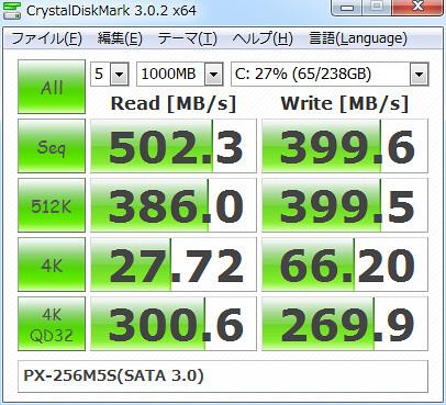 Benchmark PX-256M5S(SATA 3.0))