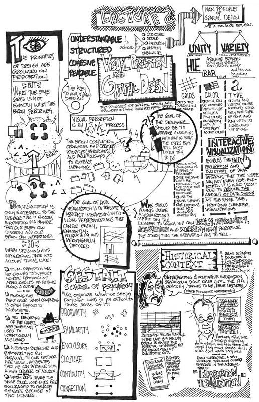 Sketchnote for Lecture 2 of Introduction to Infographics and Data Visualization