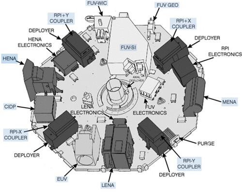 deck_map