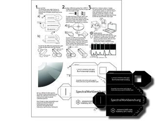 mini fold up spectrometer as vector