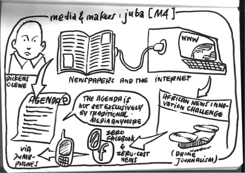 Media & Makers: Juba – Working Group M4 (3)