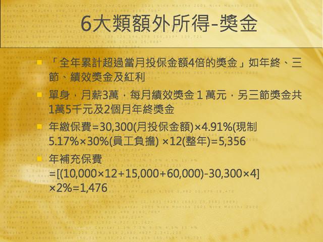 BNI長勝8分鐘分享鄭雅儷會計師20121106.015