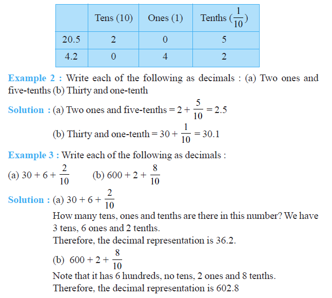 Decimals worksheets grade 5 cbse