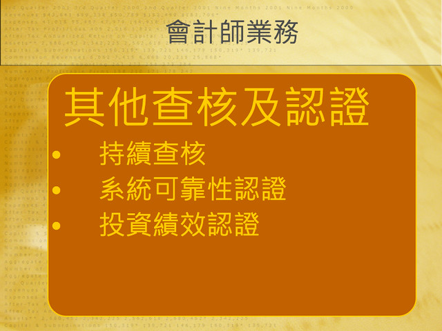 BNI長勝8分鐘分享鄭雅儷會計師20121106.007