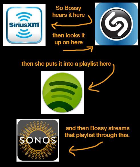 technology-logos