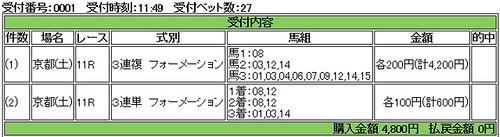 京阪杯の馬券