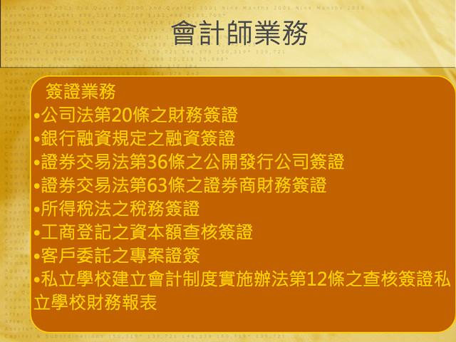 BNI長勝8分鐘分享鄭雅儷會計師20121106.004