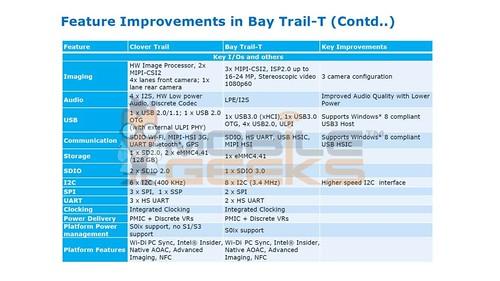 Bay-Trail-T-4-1024x576