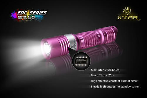 XTAR WK50, Power LED Flashlight Supplier, XTAR LED Flashlight