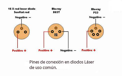 pines en diodos laser
