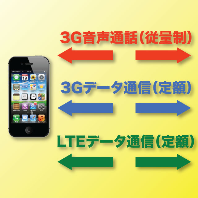 iPhone5電波