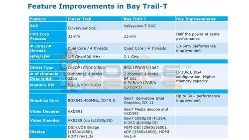 Bay-Trail-T-3-1024x576