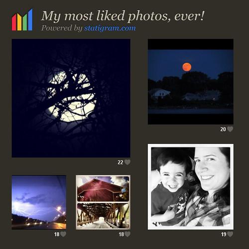 statigram-my-top-five-photo